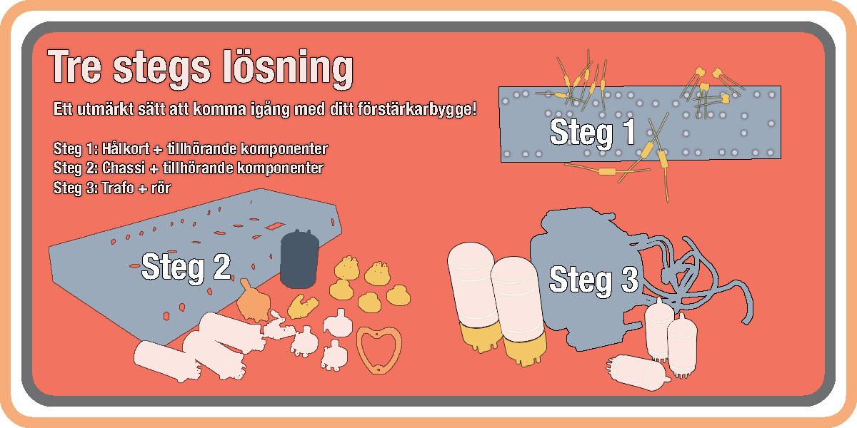 Tre-Stegs-Losning